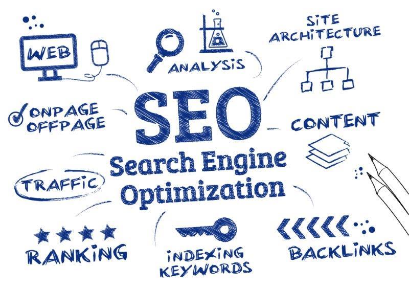 Informes de rankings - Optimización SEO en nuevos dominios