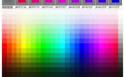 Configuració de colors en HTML